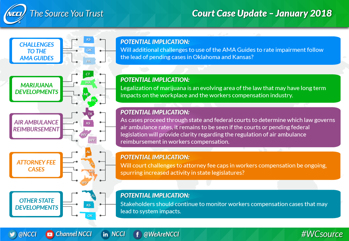 Court Case Update January 2018 No The Of Appeals Virginia Is A State Appellate For This Provides Look At Some Cases And Decisions Being Monitored By Nccis Legal Division That May Impact Shape Future