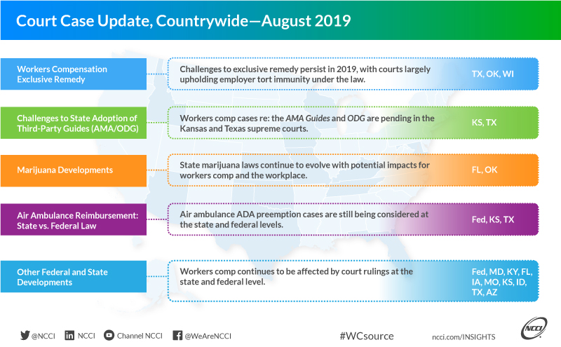 New Federal Court Decision Should Be >> Court Case Update Countrywide August 2019